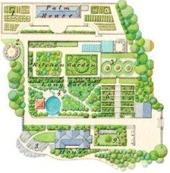 Yewbarrow House gardenmap